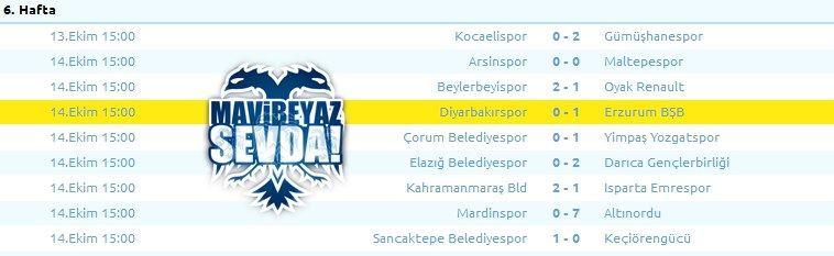 Erzurum Büyükşehir Diyarbakır'ı ezdi geçti 1-0