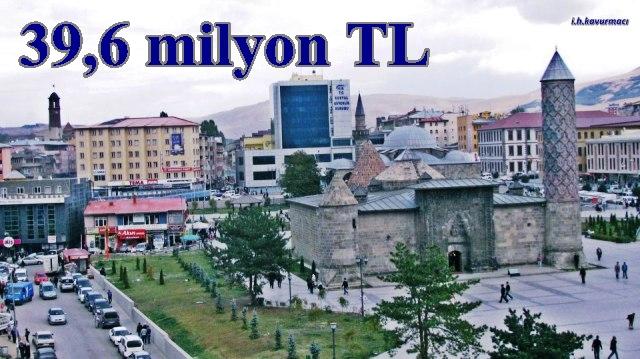 Erzurum Büyükşehir Belediyesi'nin 2012 yılı ödeneği