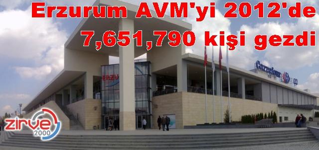 Erzurum ekonomisine katkısı büyük