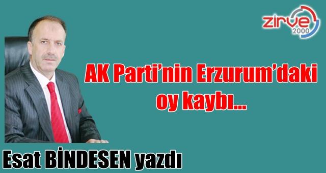 AK Parti'nin Erzurum'daki oy kaybı…
