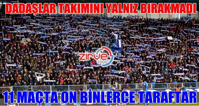 Erzurumspor'u taraftarı yalnız bırakmadı