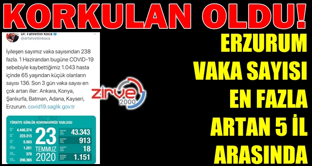 Erzurum'da korkulan oldu