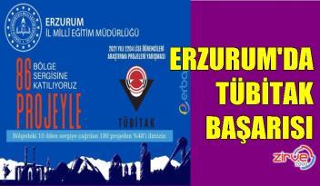 Yarışmacıların yarısı Erzurum'dan