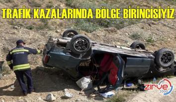 Erzurum bölgede ilk sırada
