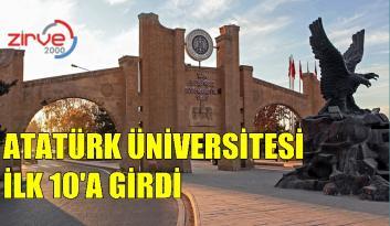 Atatürk Üniversitesi, proje sıralamasında ilk 10'da